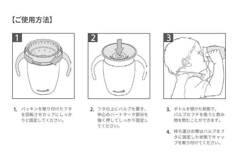 ミラクルカップの使い方の画像